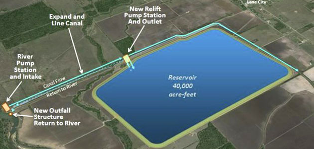 how to build a reservoir